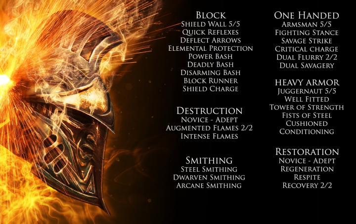 Tamriel Vault - Character Build: The Bronze Sentinel
